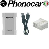 ΣΥΝΔΕΣΗ USB - SD - Iphone ΣΕ ΕΡΓΟΣΤΑΣΙΑΚΗ ΠΗΓΗ